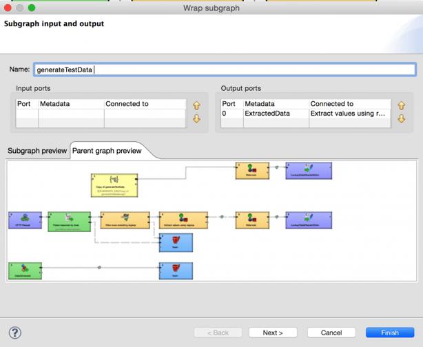 Creating subgraph - parent graph preview - Simplify data integration