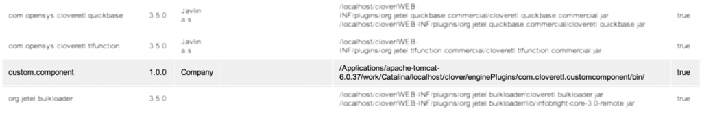 Deploying a custom component plugin to the CloverDX Server