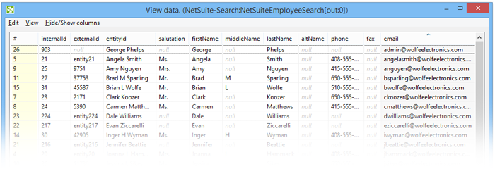 Data from Netsuite processed in CloverDX